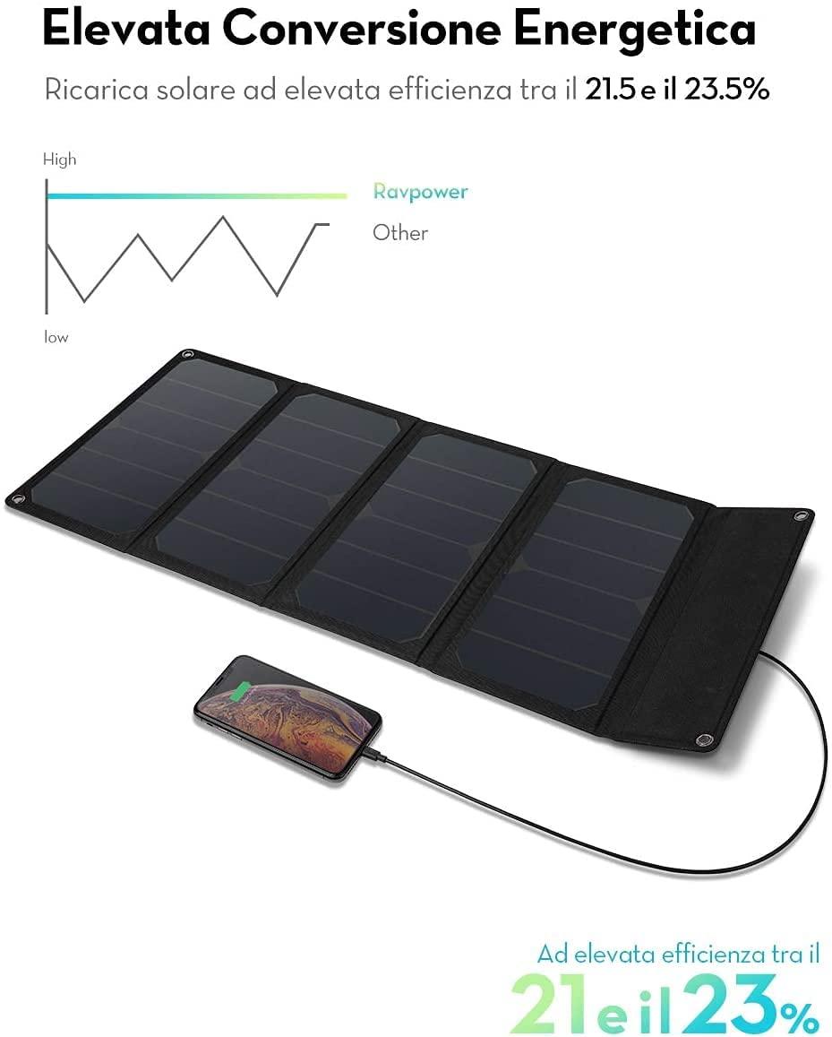 Cargador solar RAVPower 28W 3X USB