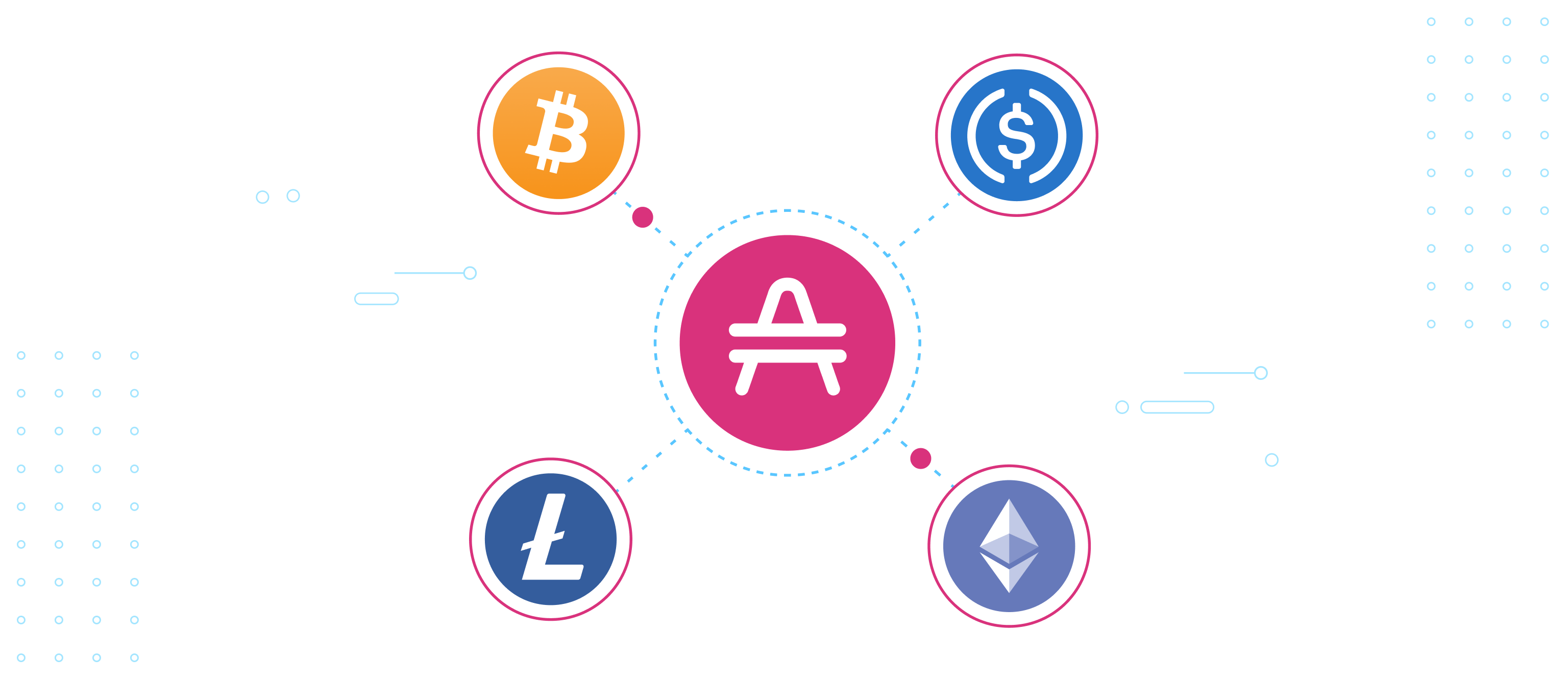 3$ con la Criptomoneda AMP en Coinbase